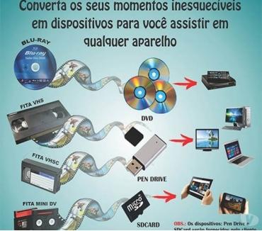 Fotos para Conversão de Fitas K7 para CD