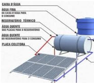 Fotos para Aquecedores Rinnai Assistência técnica Autorizada em SP