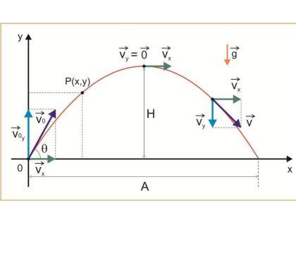 Fotos para Professor particular de física & matemática no Catete