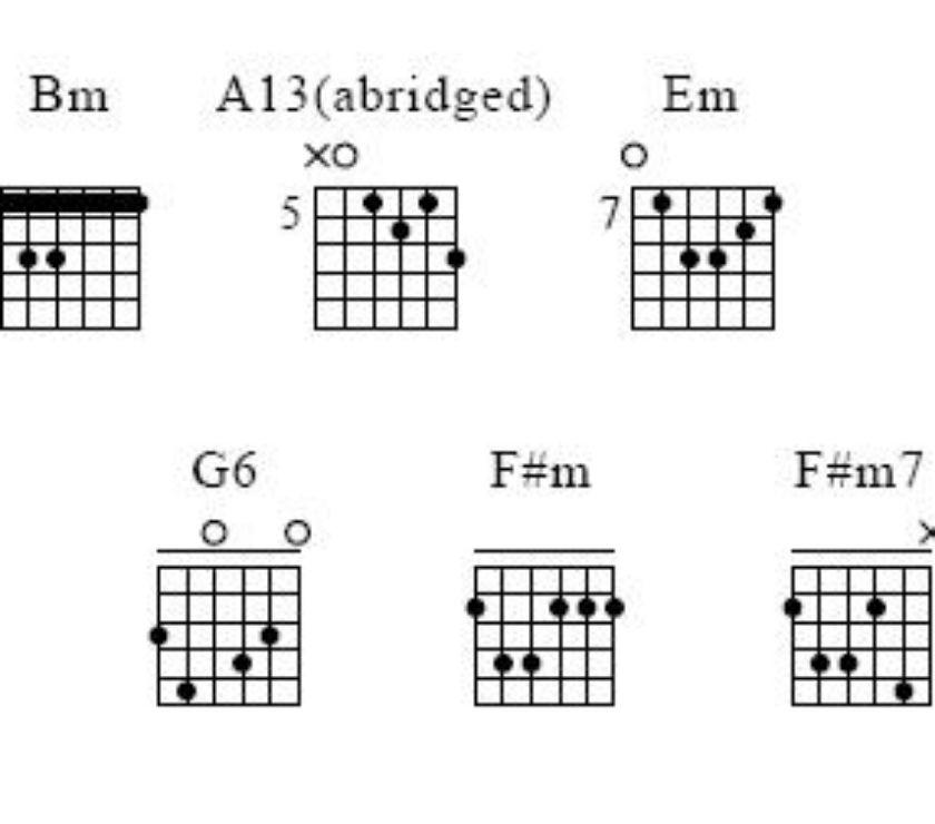 Fotos de Clases a Domicilio Guitarra Eléctrica, Bajo y Composición.